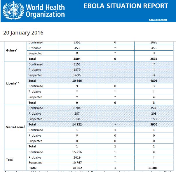Ebola 2016.PNG